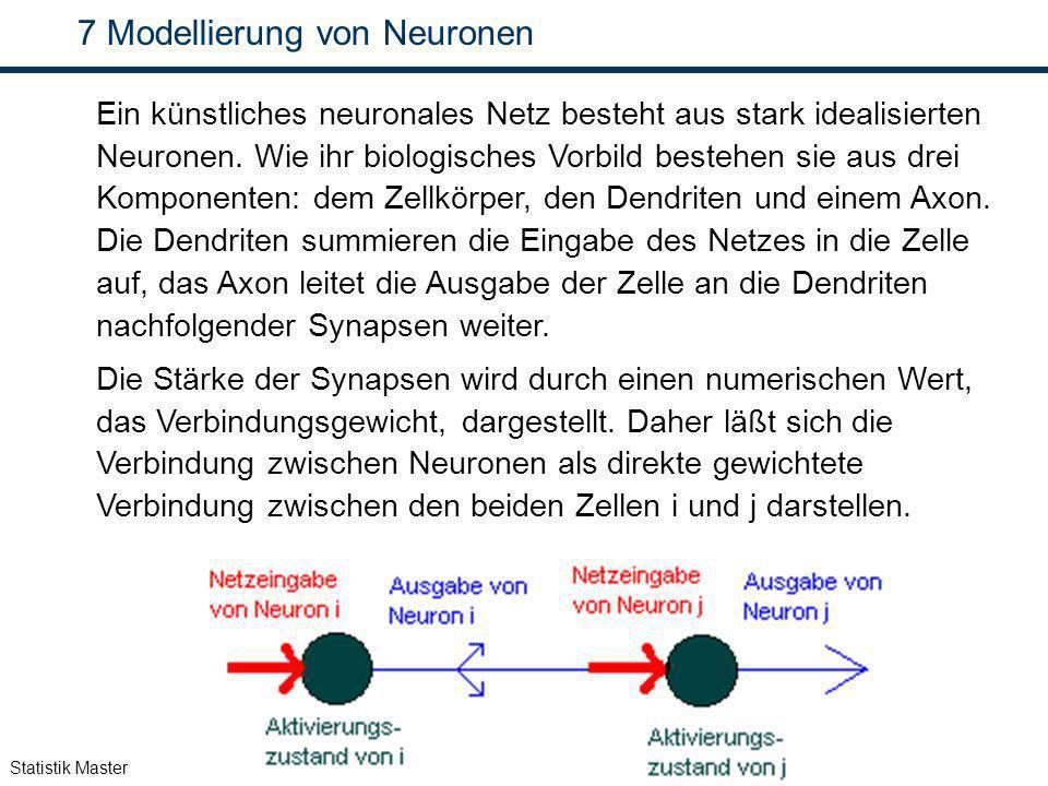 Modellierung von Neuronen
