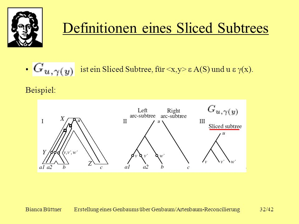 Definitionen eines Sliced Subtrees