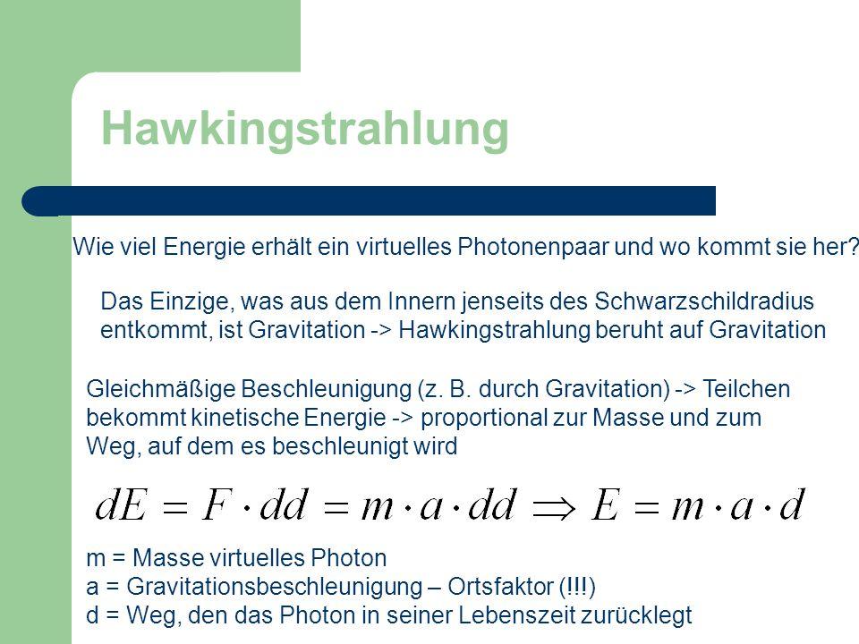 Hawkingstrahlung Wie viel Energie erhält ein virtuelles Photonenpaar und wo kommt sie her