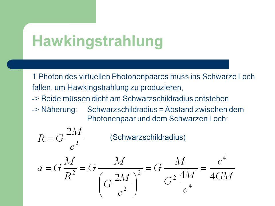 Hawkingstrahlung 1 Photon des virtuellen Photonenpaares muss ins Schwarze Loch. fallen, um Hawkingstrahlung zu produzieren,