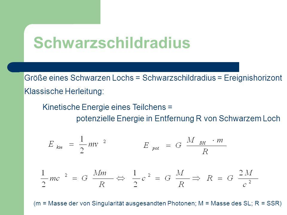 Schwarzschildradius Größe eines Schwarzen Lochs = Schwarzschildradius = Ereignishorizont. Klassische Herleitung: