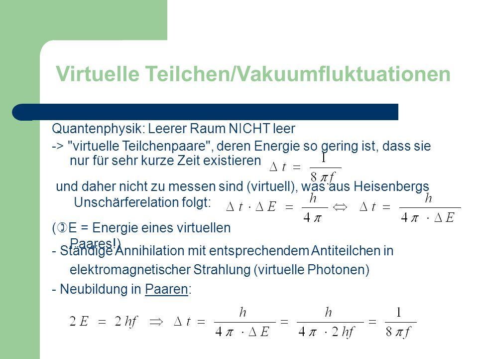 Virtuelle Teilchen/Vakuumfluktuationen