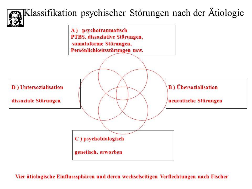 Klassifikation psychischer Störungen nach der Ätiologie