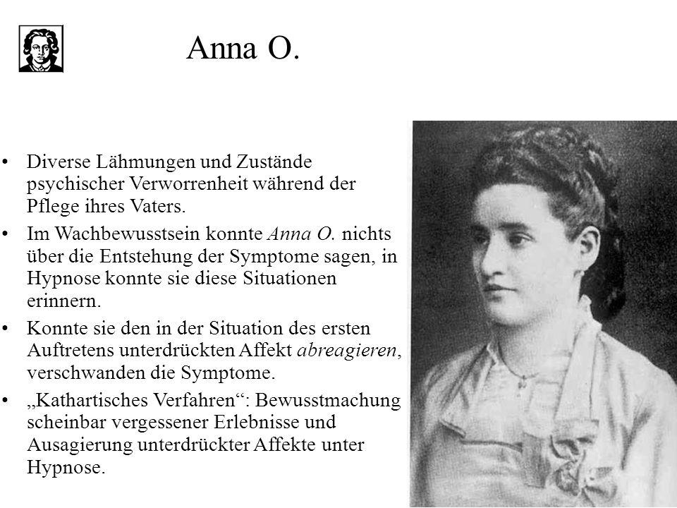 Anna O. Diverse Lähmungen und Zustände psychischer Verworrenheit während der Pflege ihres Vaters.