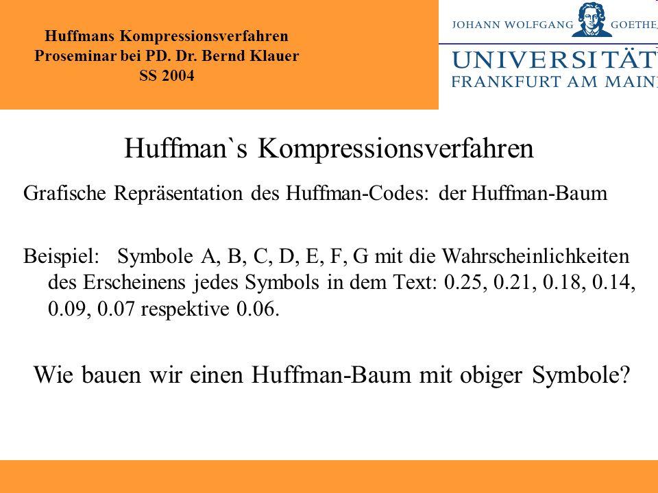 Huffman`s Kompressionsverfahren