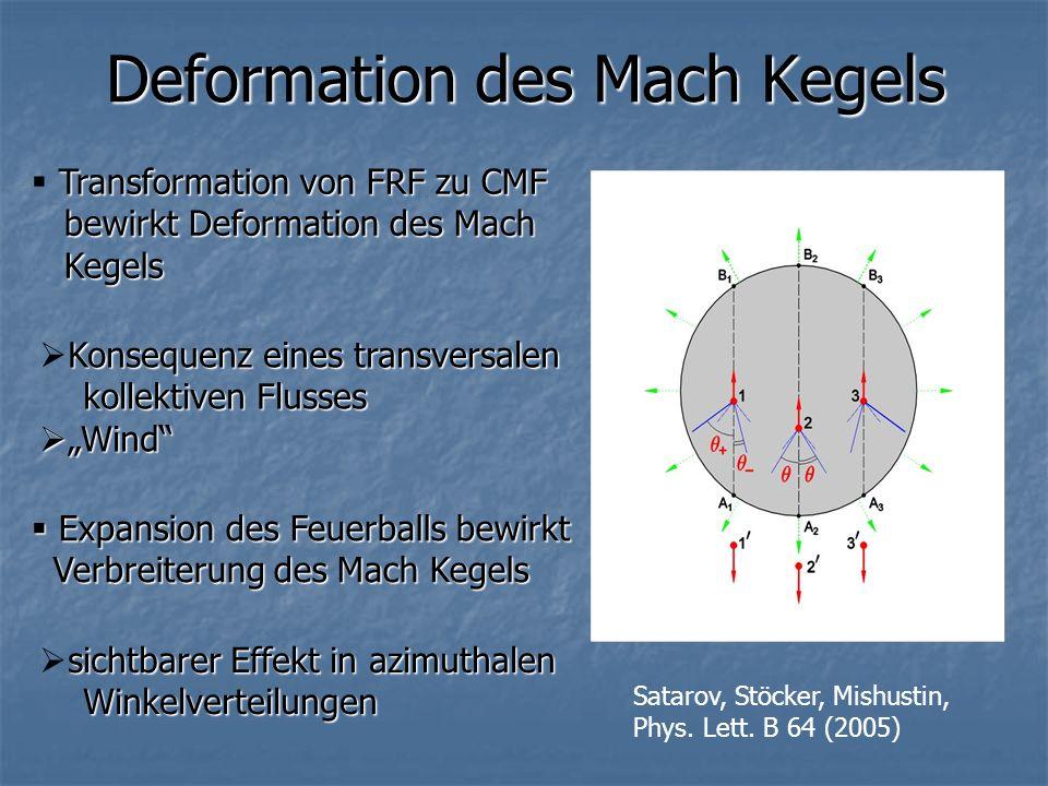 Deformation des Mach Kegels