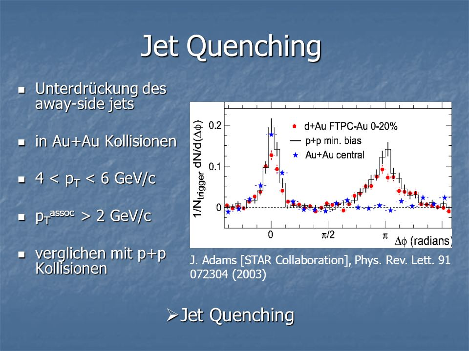 Jet Quenching Jet Quenching Unterdrückung des away-side jets