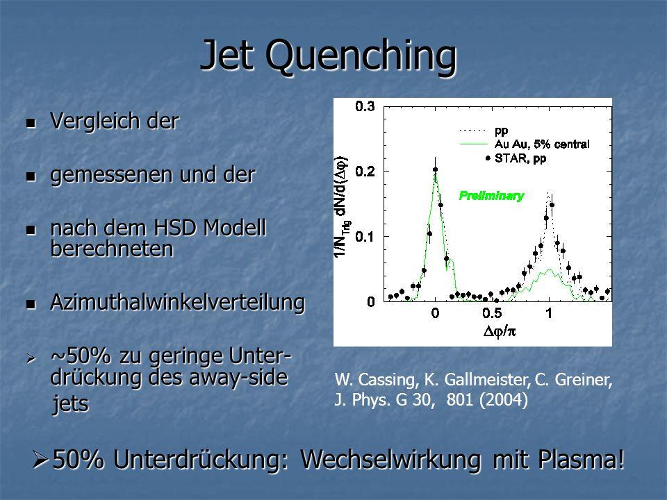 Jet Quenching 50% Unterdrückung: Wechselwirkung mit Plasma!
