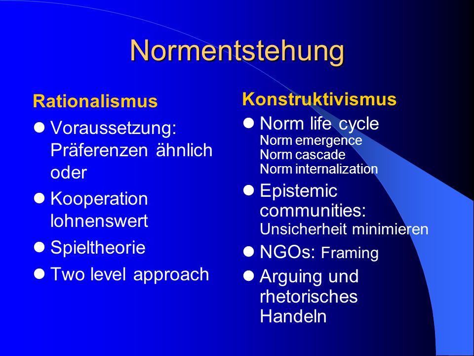 Normentstehung Rationalismus Voraussetzung: Präferenzen ähnlich oder