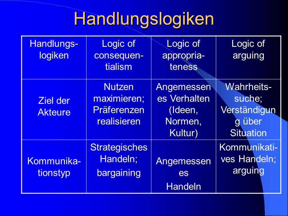 Handlungslogiken Handlungs-logiken Logic of consequen-tialism