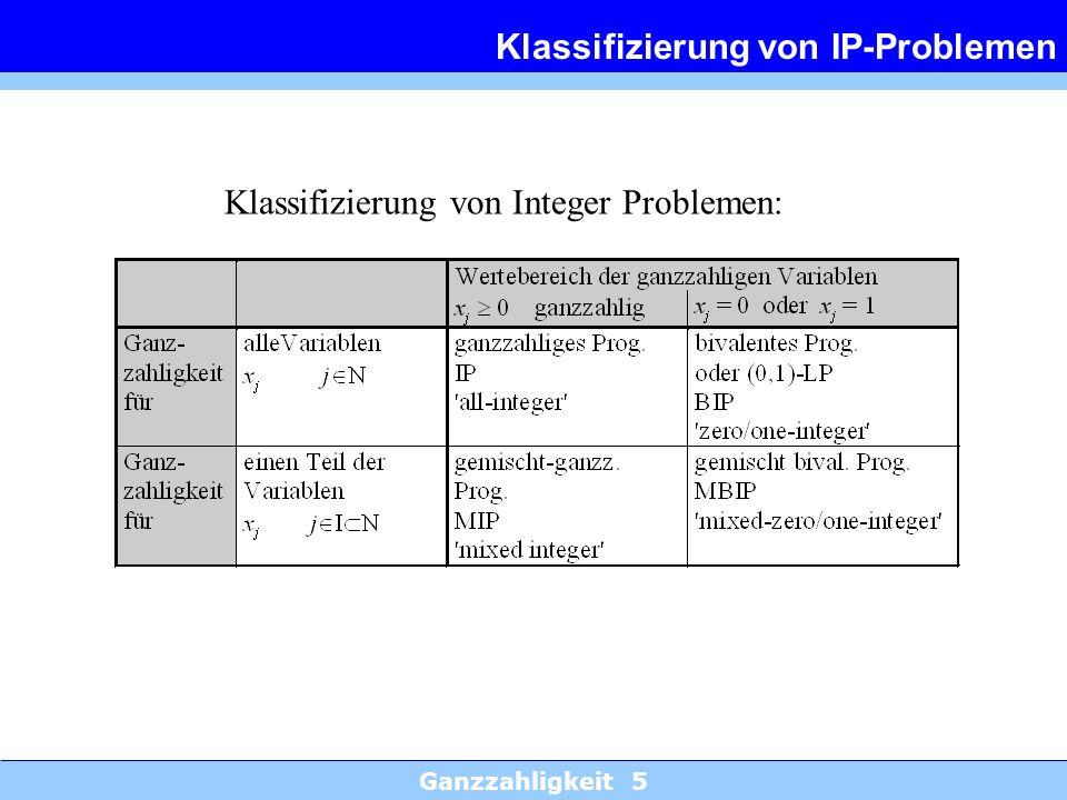 Klassifizierung von IP-Problemen