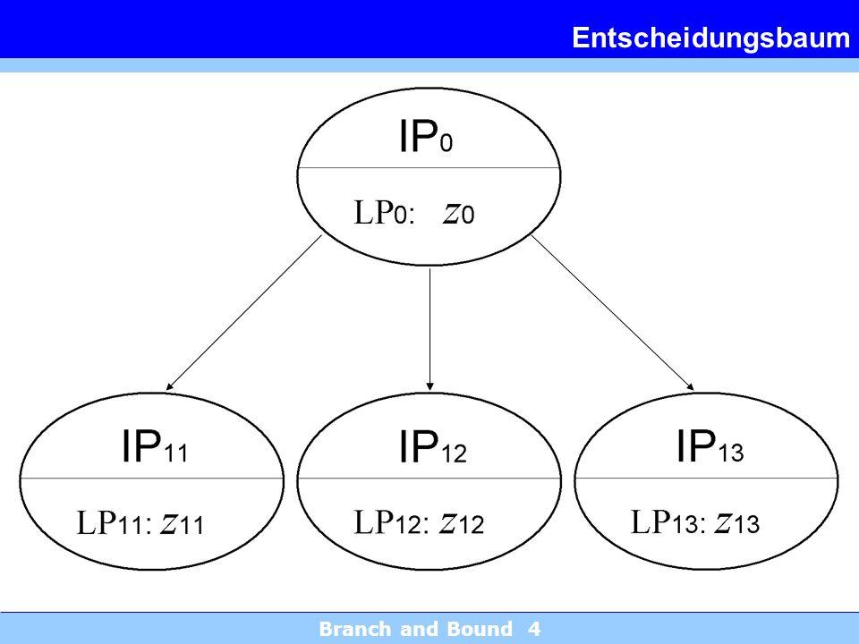 Entscheidungsbaum Branch and Bound 4