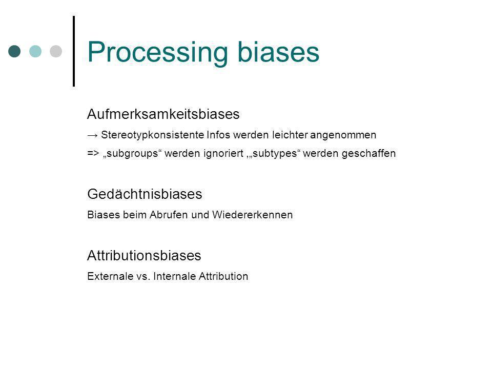 Processing biases Aufmerksamkeitsbiases Gedächtnisbiases