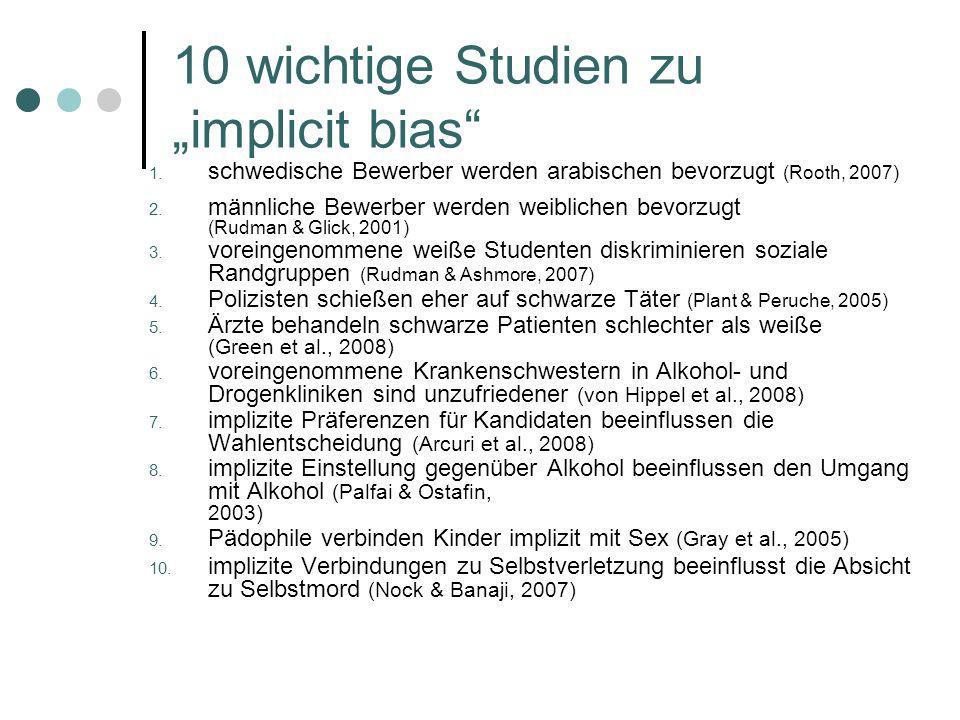 """10 wichtige Studien zu """"implicit bias"""