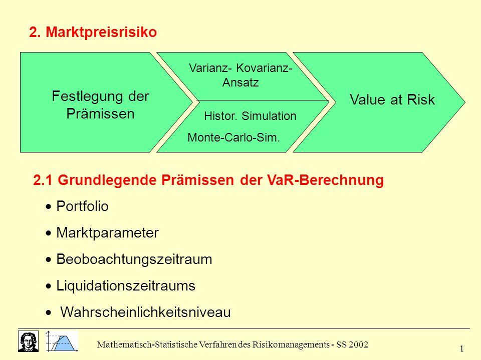 Festlegung der Prämissen Value at Risk