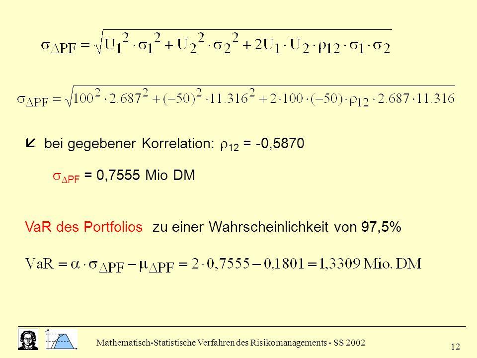  bei gegebener Korrelation: 12 = -0,5870