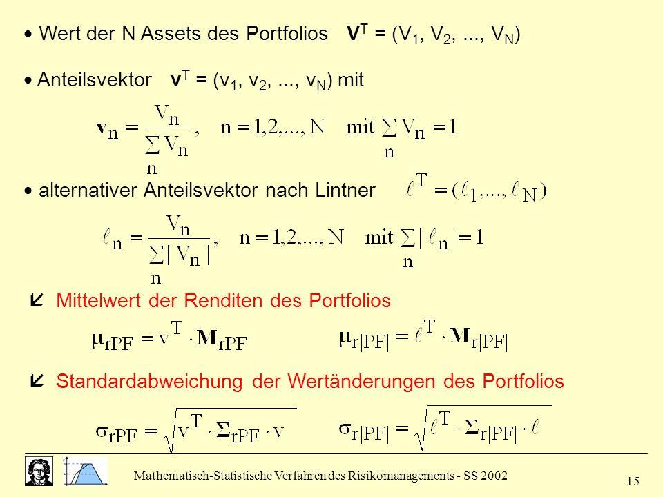  Wert der N Assets des Portfolios VT = (V1, V2, ..., VN)