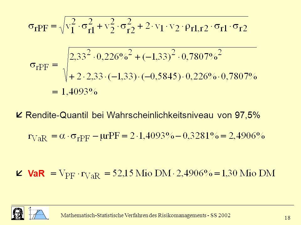  Rendite-Quantil bei Wahrscheinlichkeitsniveau von 97,5%