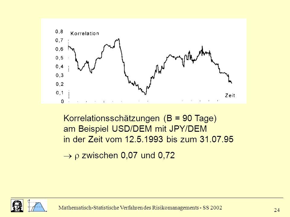 Korrelationsschätzungen (B = 90 Tage) am Beispiel USD/DEM mit JPY/DEM