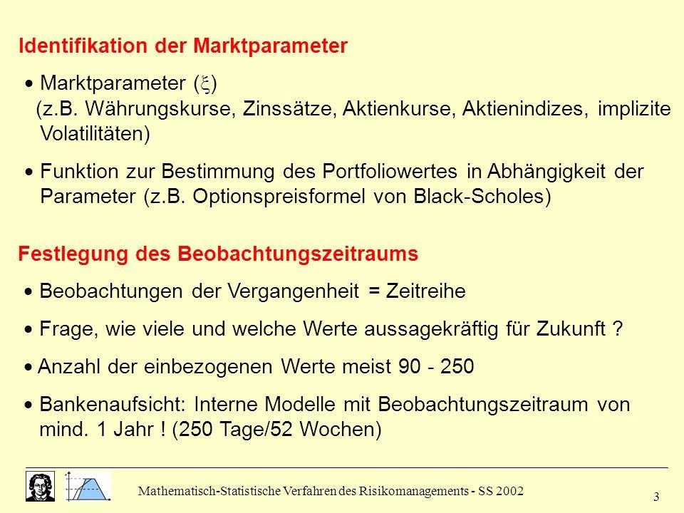 Identifikation der Marktparameter  Marktparameter ()
