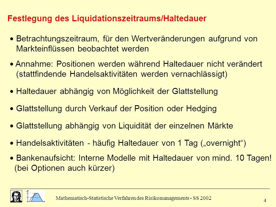 Festlegung des Liquidationszeitraums/Haltedauer
