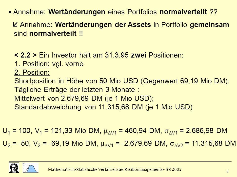  Annahme: Wertänderungen eines Portfolios normalverteilt