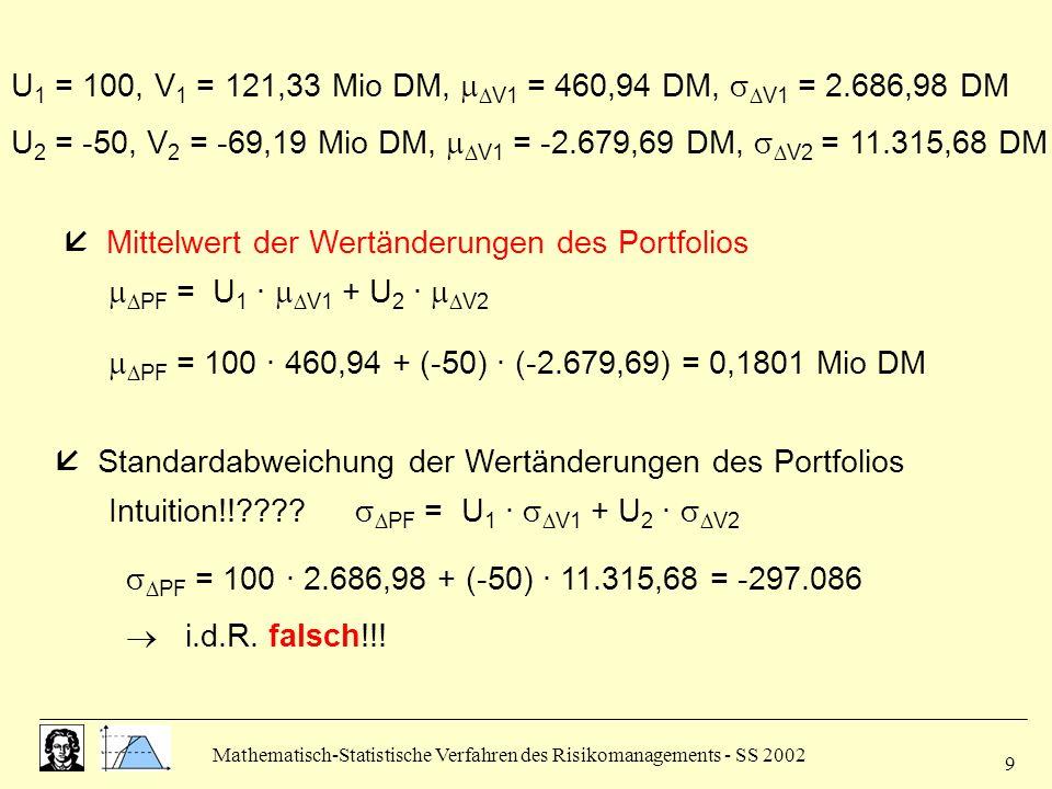 U1 = 100, V1 = 121,33 Mio DM, V1 = 460,94 DM, V1 = 2.686,98 DM