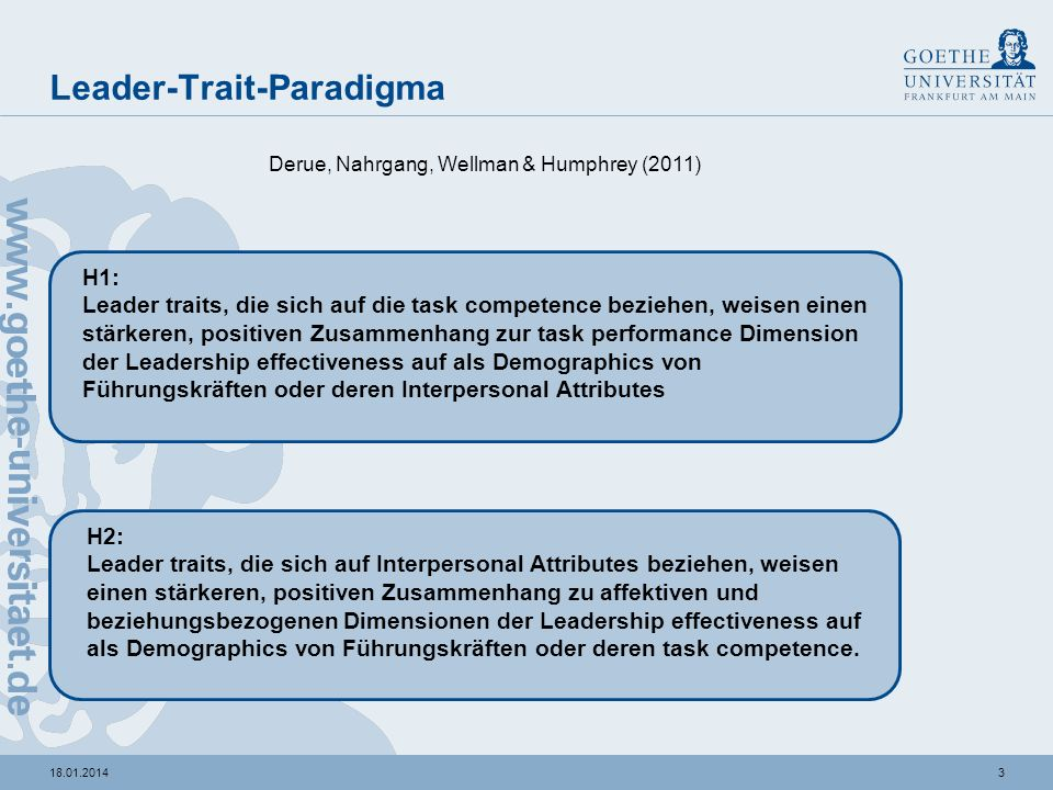 Leader-Trait-Paradigma