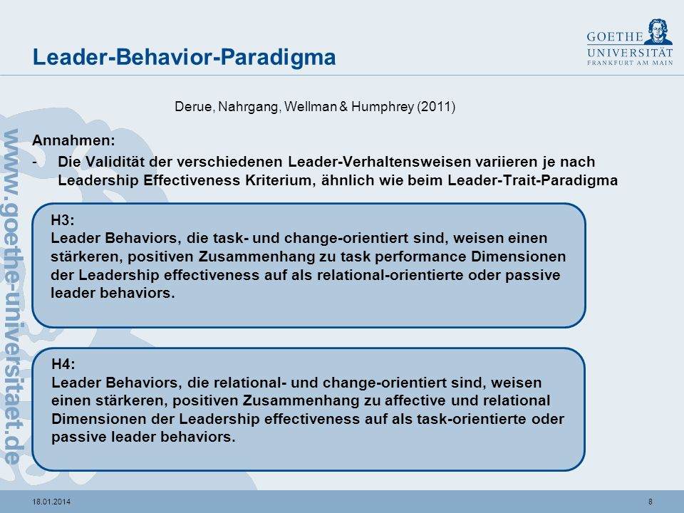 Leader-Behavior-Paradigma