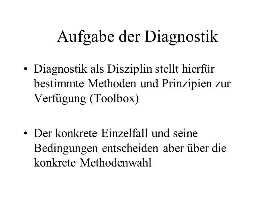 Aufgabe der Diagnostik