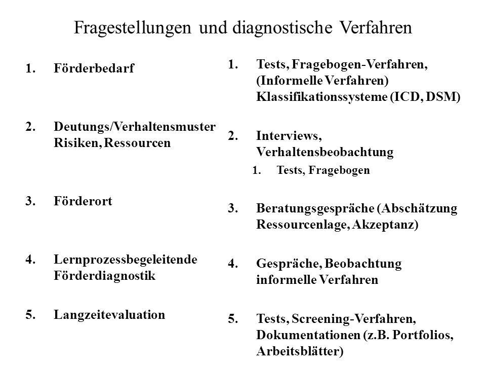 Fragestellungen und diagnostische Verfahren