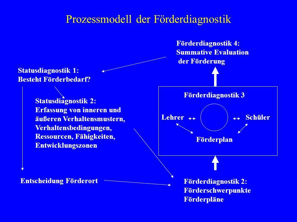 Prozessmodell der Förderdiagnostik
