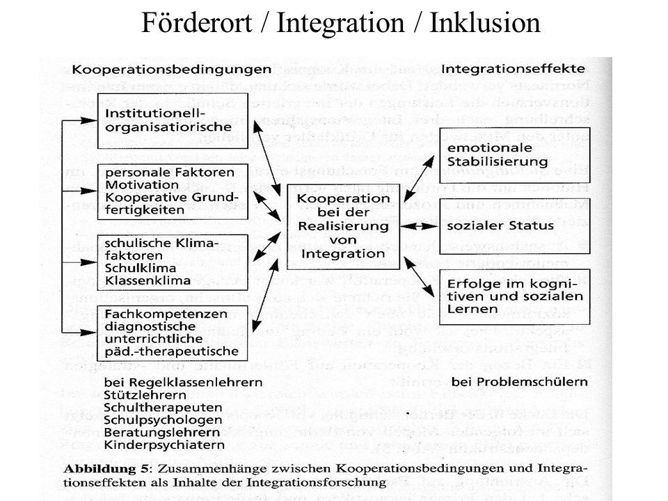 Förderort / Integration / Inklusion