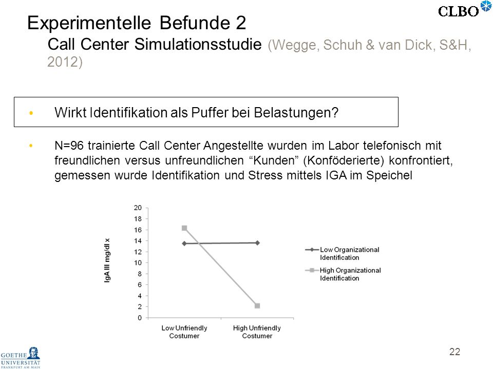 Experimentelle Befunde 2 Call Center Simulationsstudie (Wegge, Schuh & van Dick, S&H, 2012)