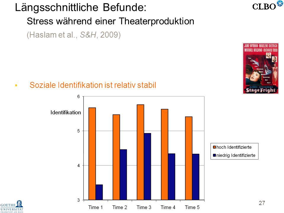 Längsschnittliche Befunde: Stress während einer Theaterproduktion (Haslam et al., S&H, 2009)