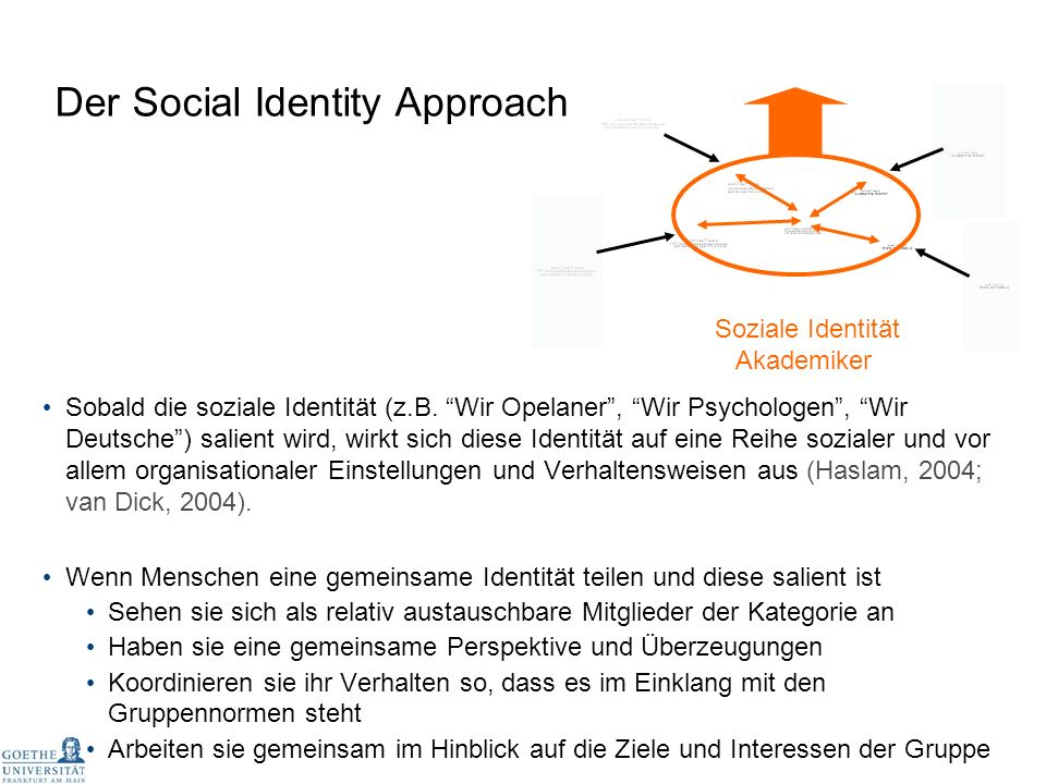Soziale Identität Akademiker