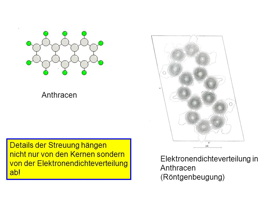 Elektronendichteverteilung in