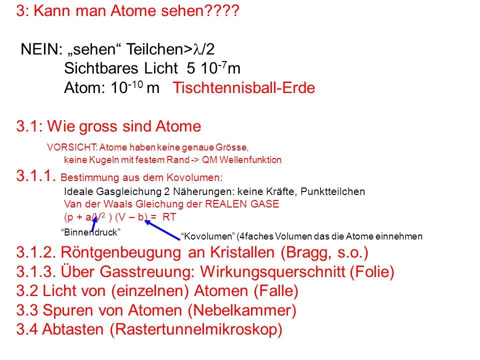"""NEIN: """"sehen Teilchen>/2 Sichtbares Licht 5 10-7m"""