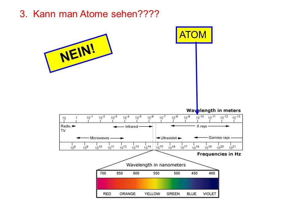 3. Kann man Atome sehen ATOM NEIN!