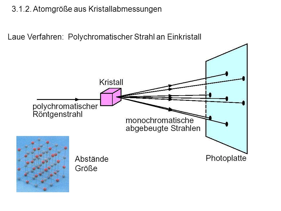 3.1.2. Atomgröße aus Kristallabmessungen