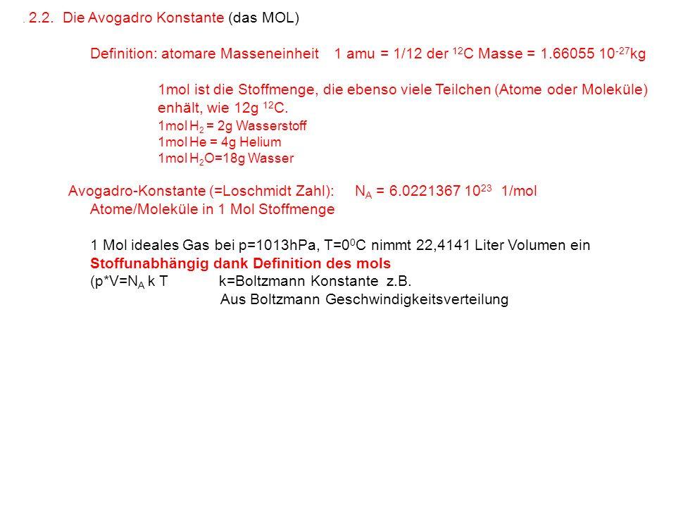 Avogadro-Konstante (=Loschmidt Zahl): NA = 6.0221367 1023 1/mol