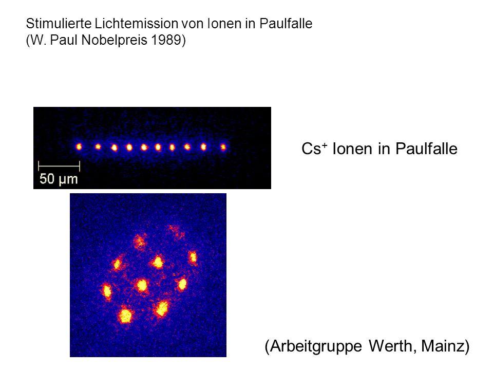 (Arbeitgruppe Werth, Mainz)