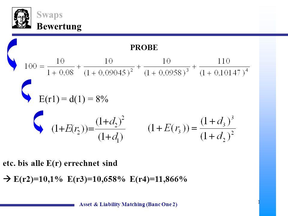 Swaps Bewertung E(r1) = d(1) = 8% etc. bis alle E(r) errechnet sind