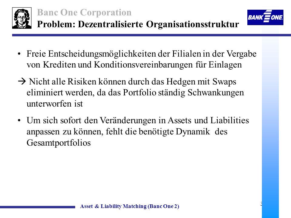 Problem: Dezentralisierte Organisationsstruktur