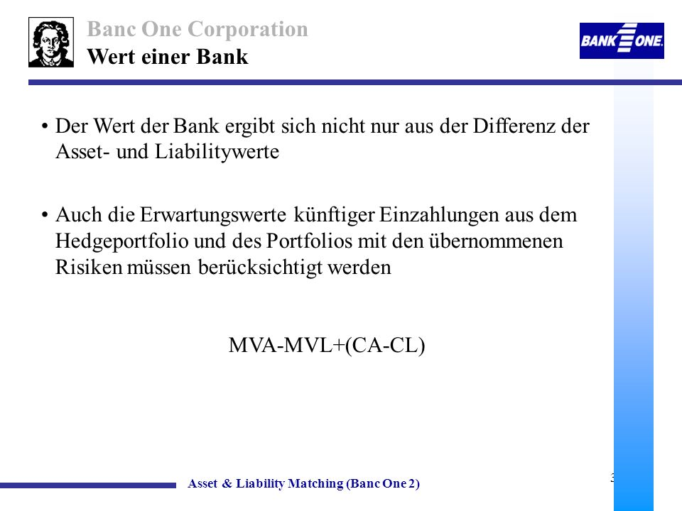 Banc One Corporation Wert einer Bank