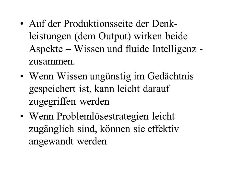 Auf der Produktionsseite der Denk-leistungen (dem Output) wirken beide Aspekte – Wissen und fluide Intelligenz - zusammen.