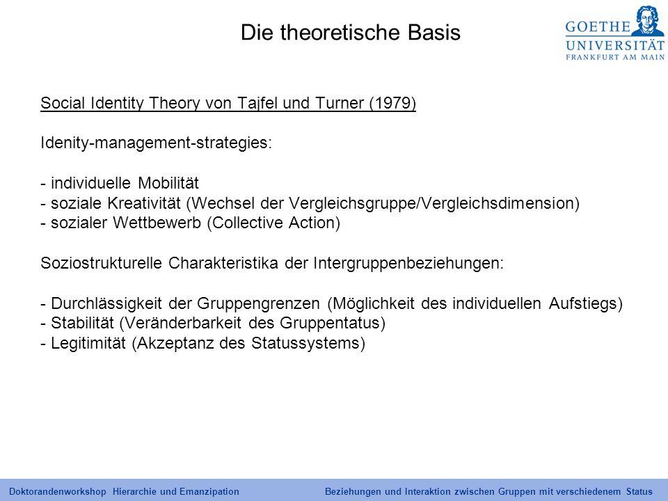 Die theoretische Basis