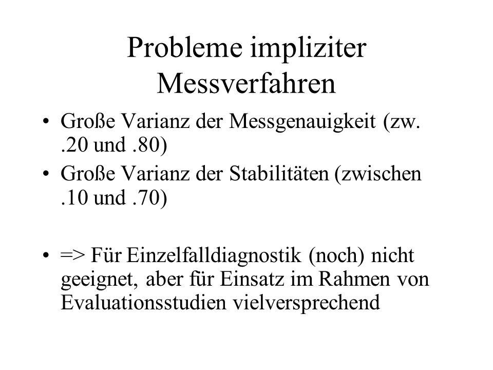 Probleme impliziter Messverfahren