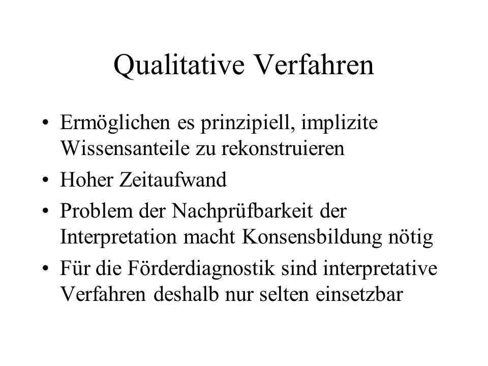 Qualitative Verfahren