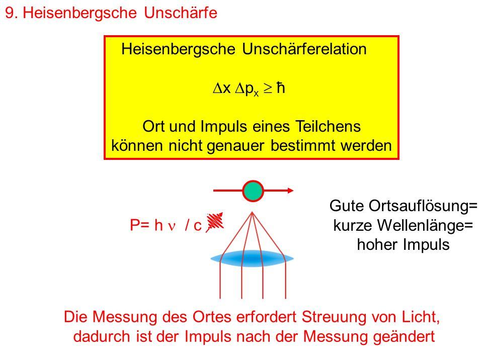 9. Heisenbergsche Unschärfe
